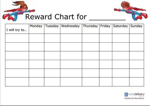 photo relating to Printable Chart called Benefit Chart Template - no cost printable advantage charts