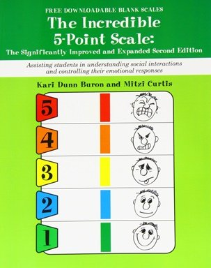 example of a 5 point scale